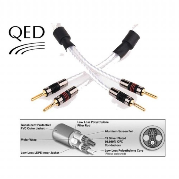 Qed Genesis Speaker Cable Per M From Vickers Hifi